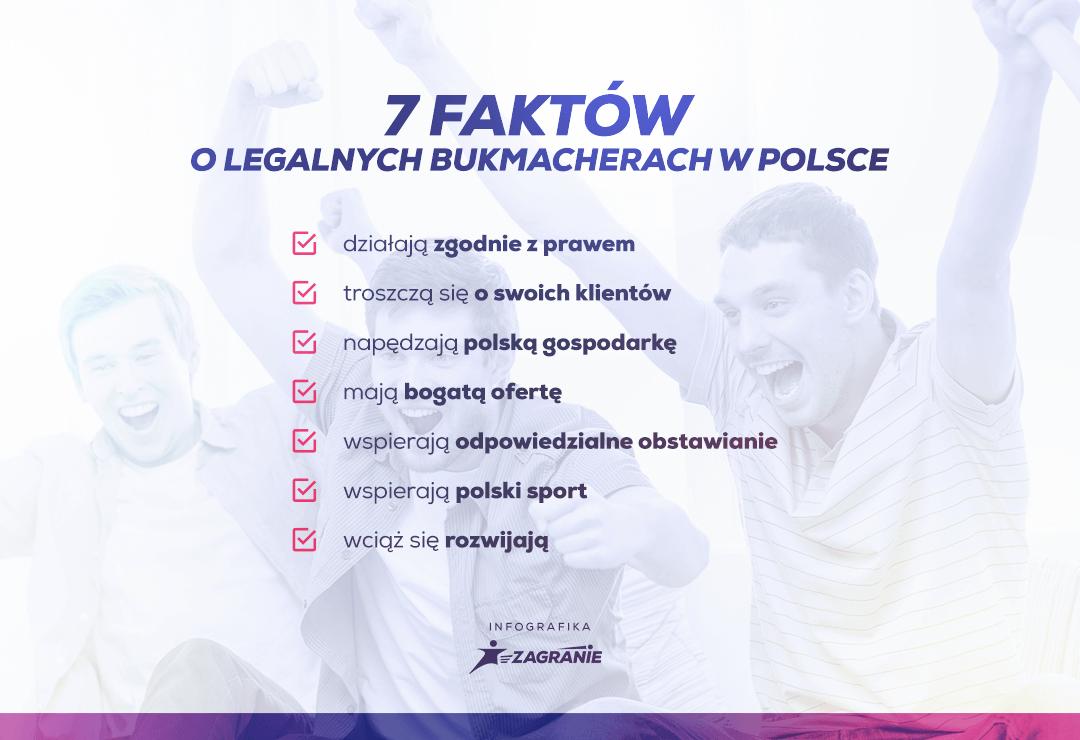 7-faktow-o-legalnych-bukmacherach-w-polsce.png